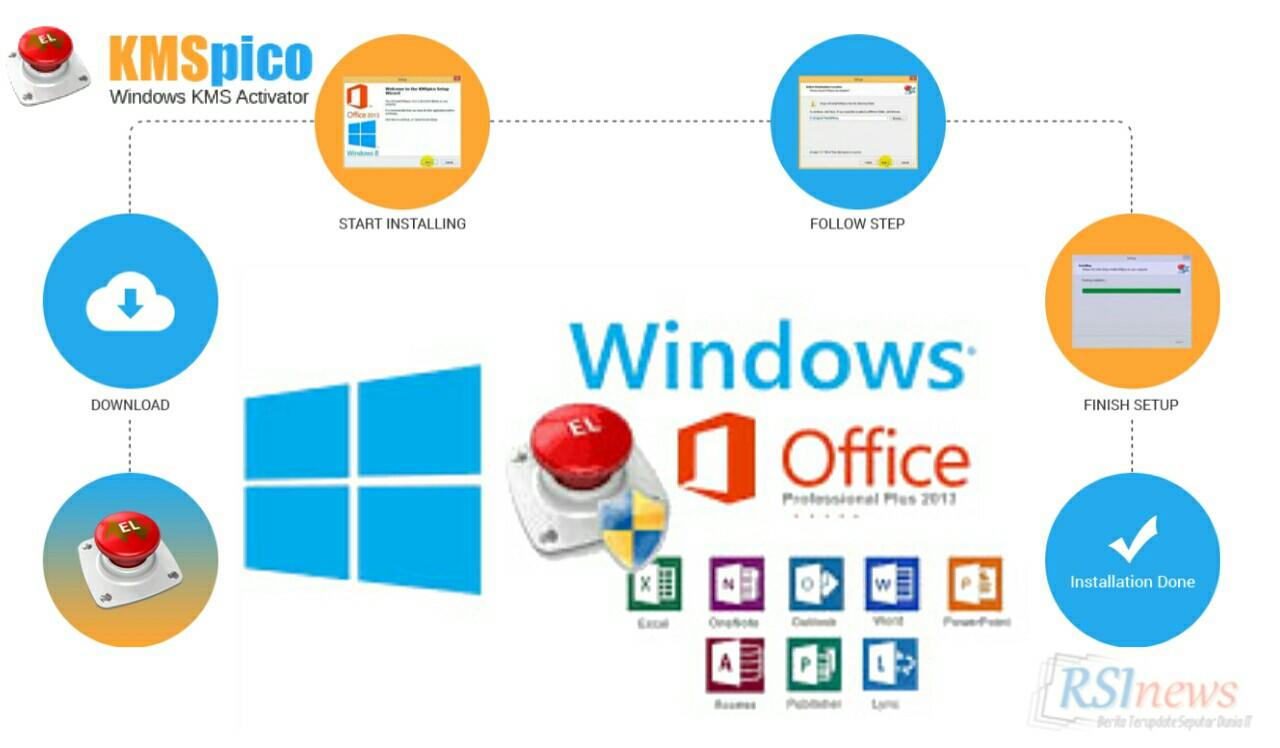 untuk aktivasi windows dan office